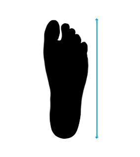 długość stopy